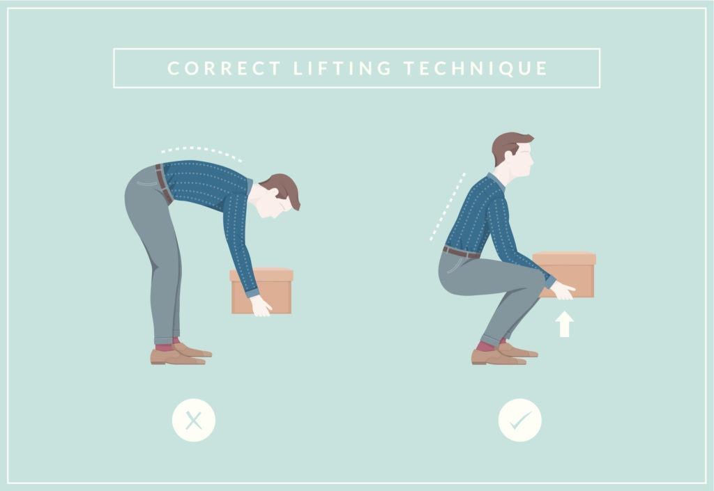 Correct lifting technique